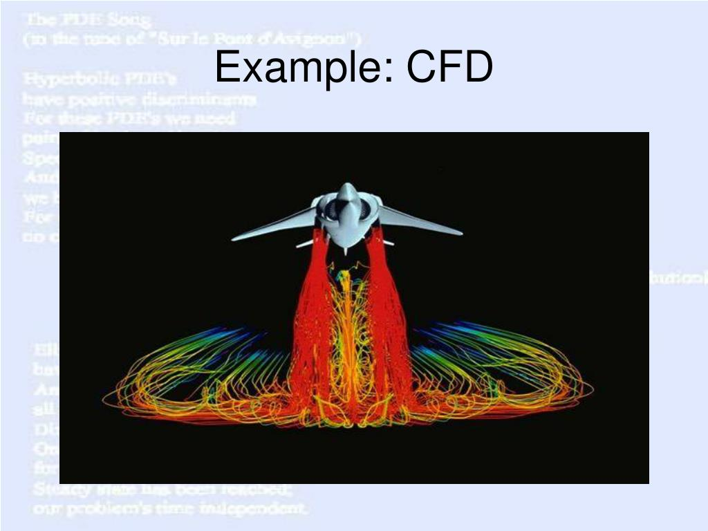 Example: CFD