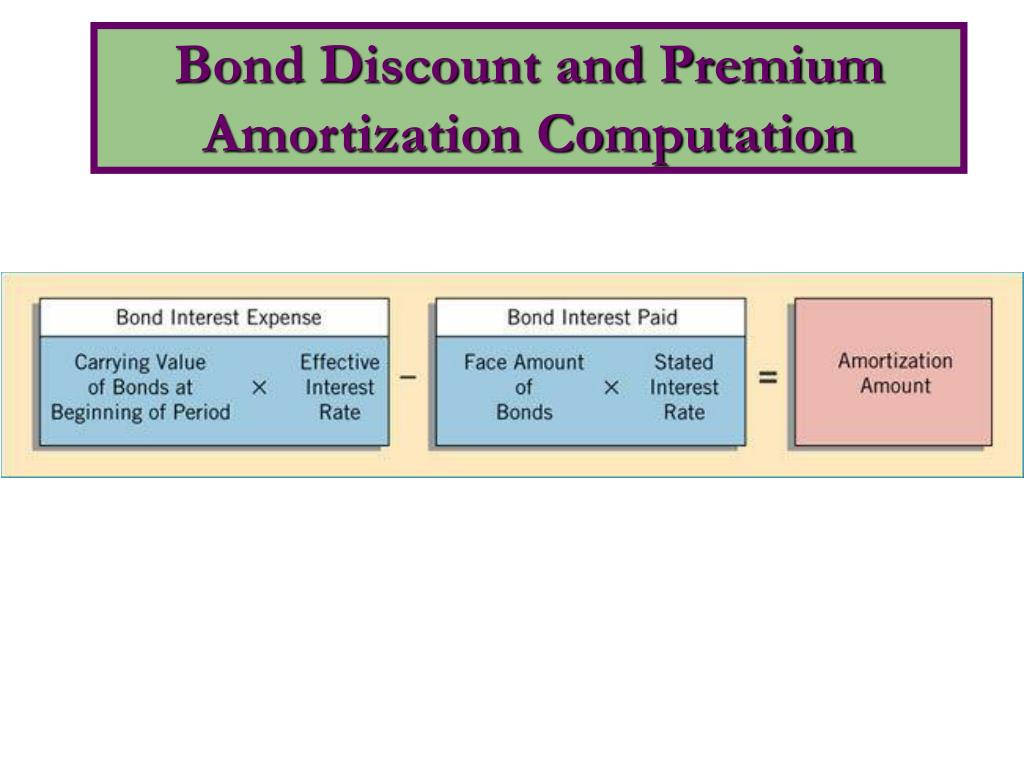 Bond Discount and Premium Amortization Computation