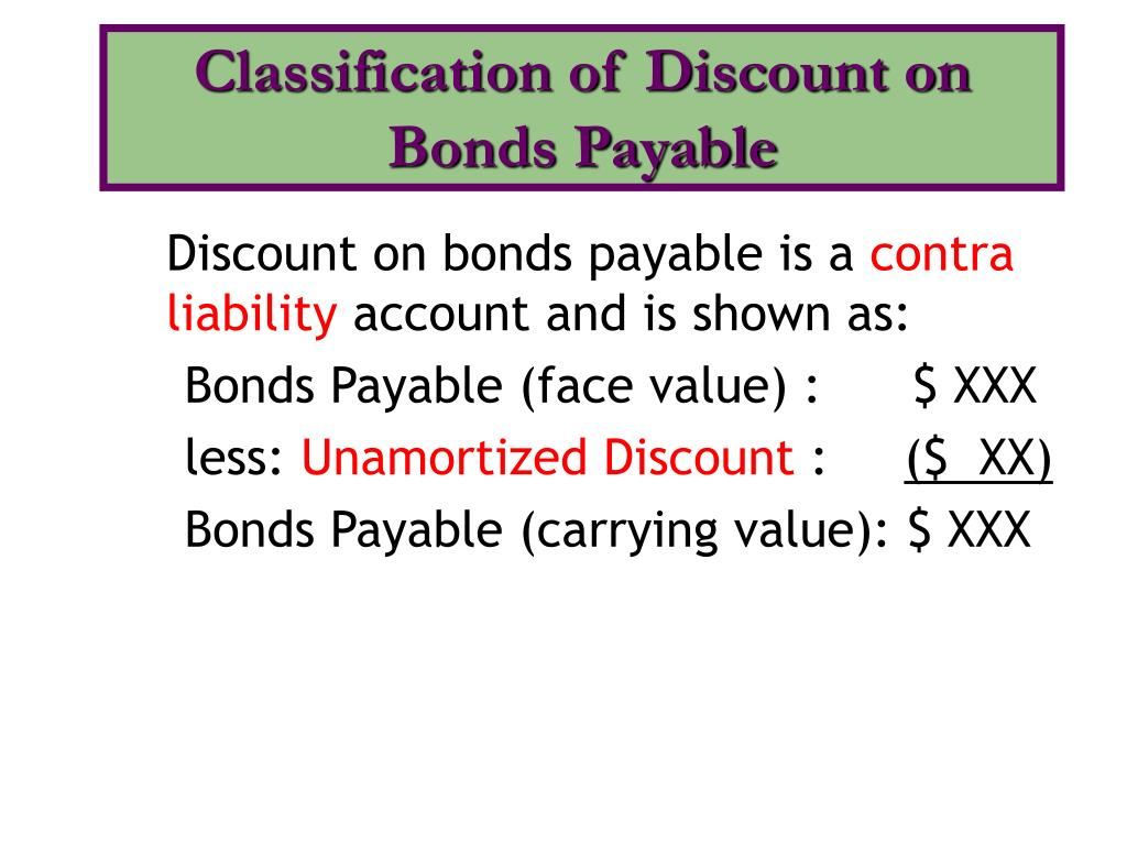 Classification of Discount on Bonds Payable