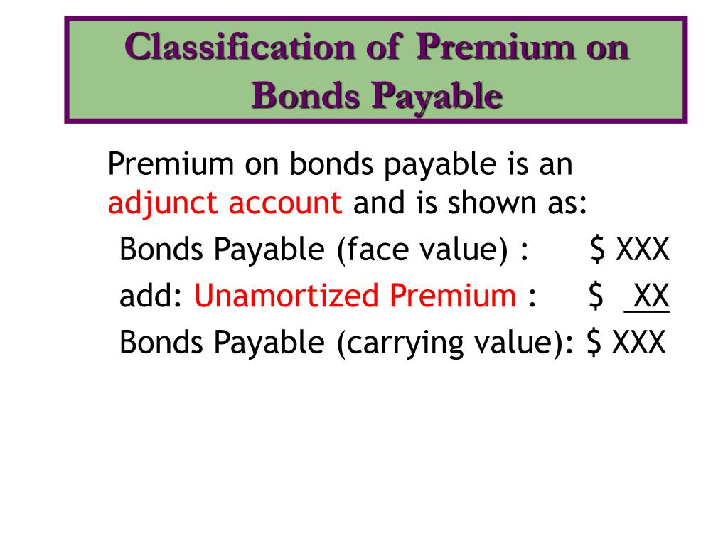 Classification of Premium on Bonds Payable