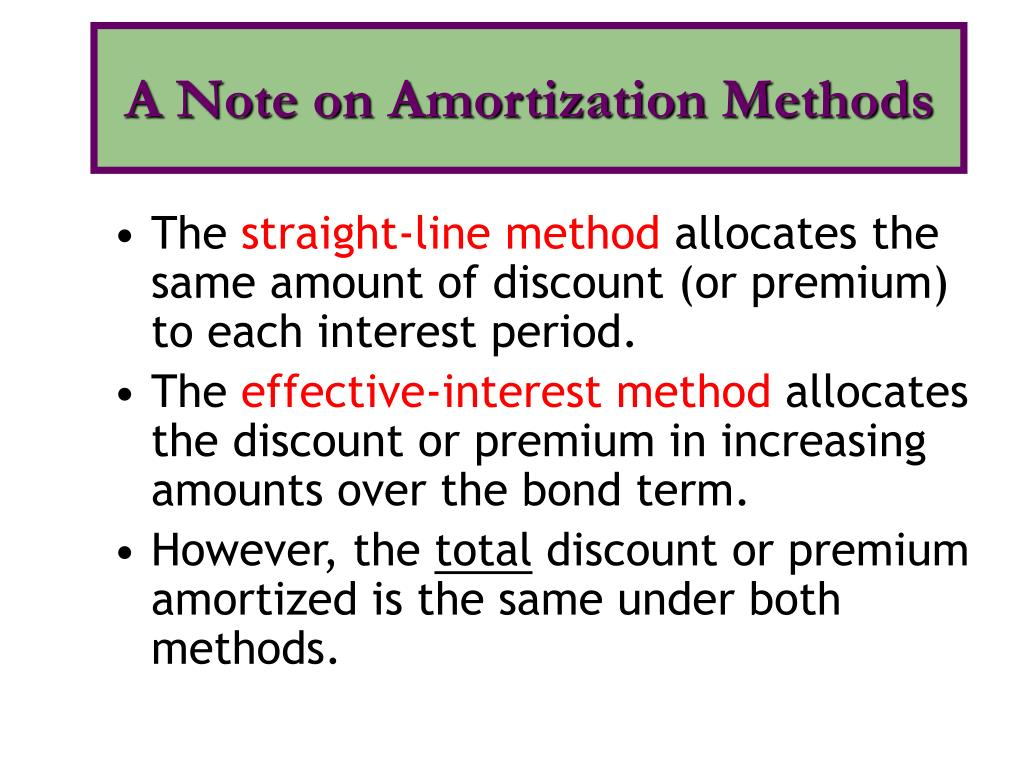 A Note on Amortization Methods