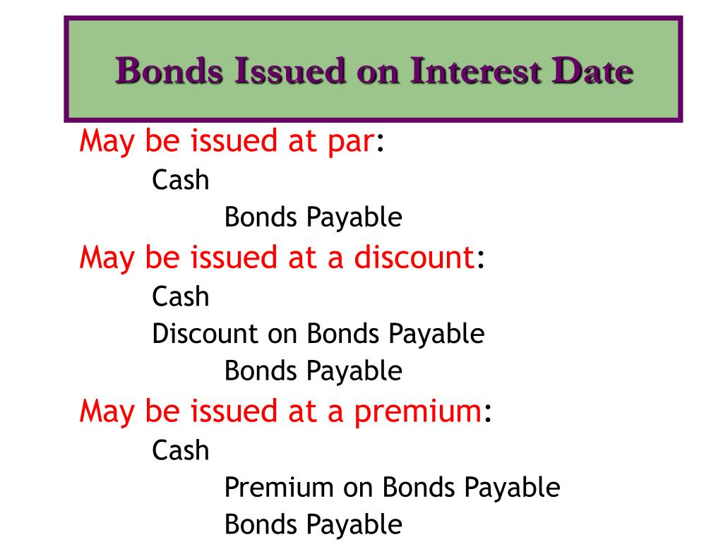 Bonds Issued on Interest Date