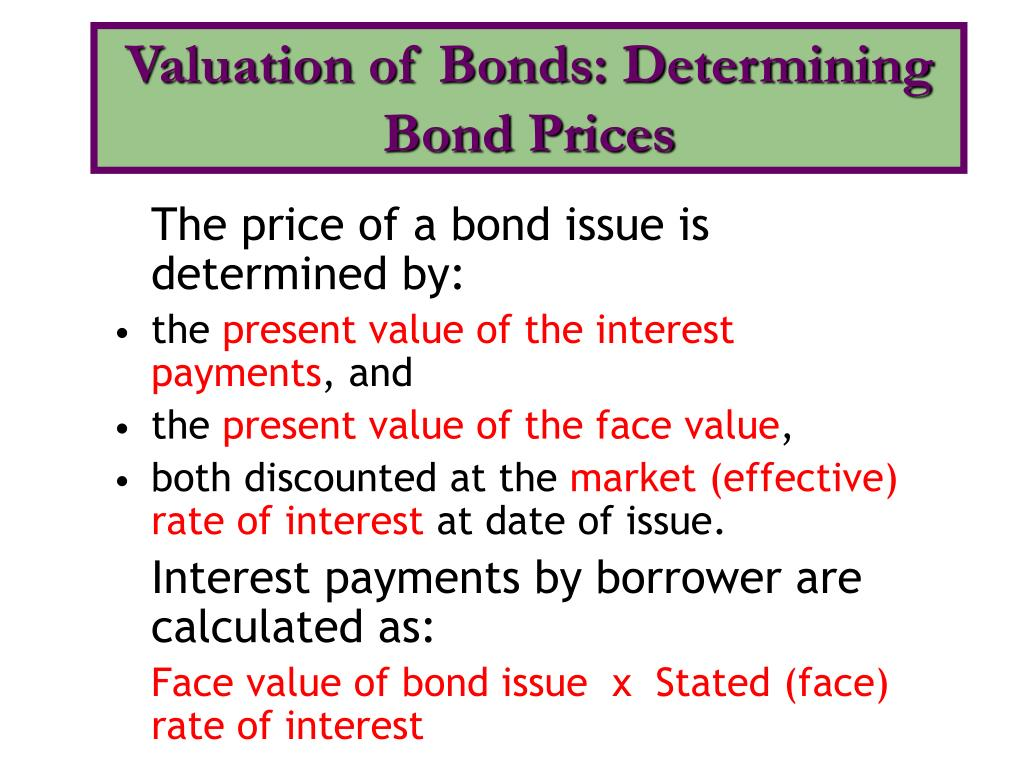 Valuation of Bonds: Determining Bond Prices
