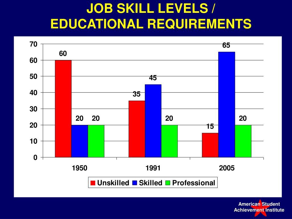 American Student Achievement Institute