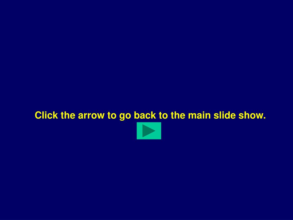Click the arrow to go back to the main slide show.