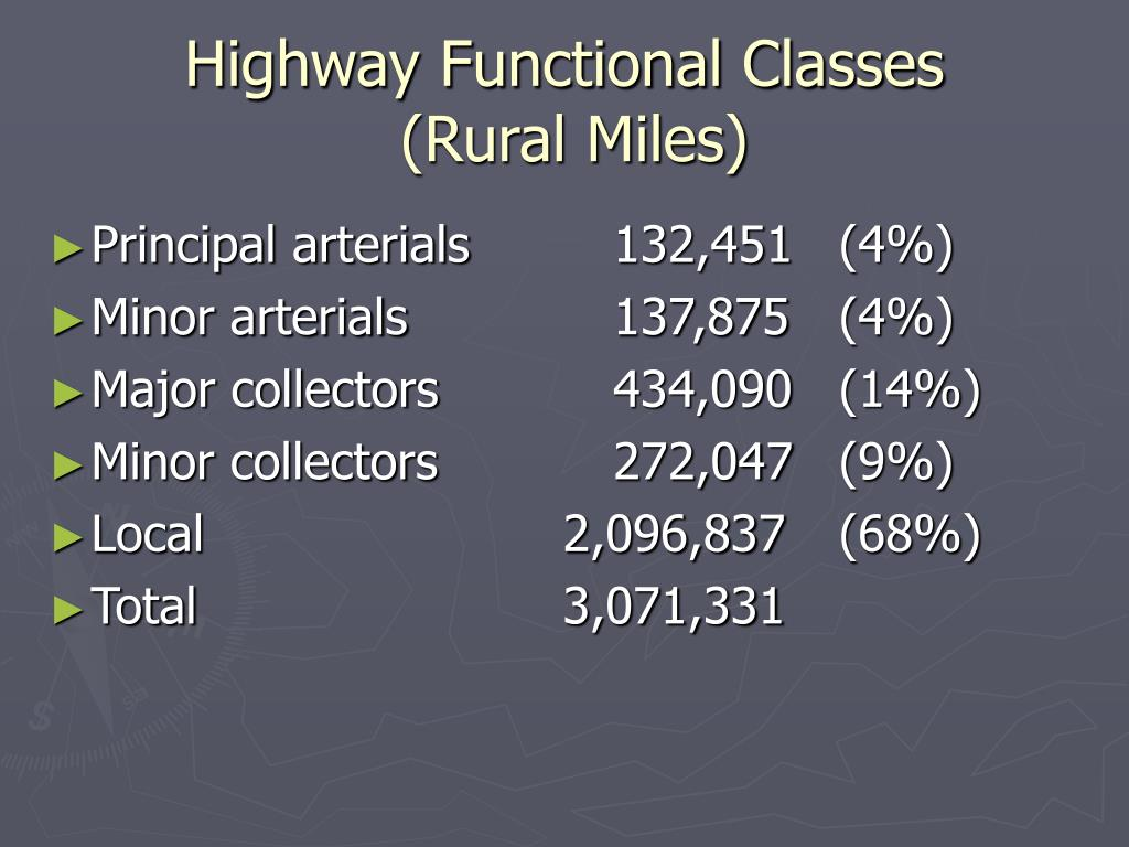 Highway Functional Classes