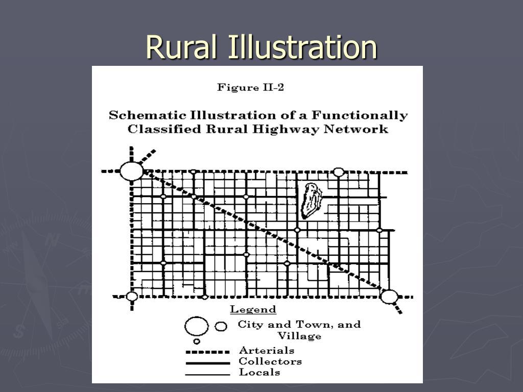 Rural Illustration