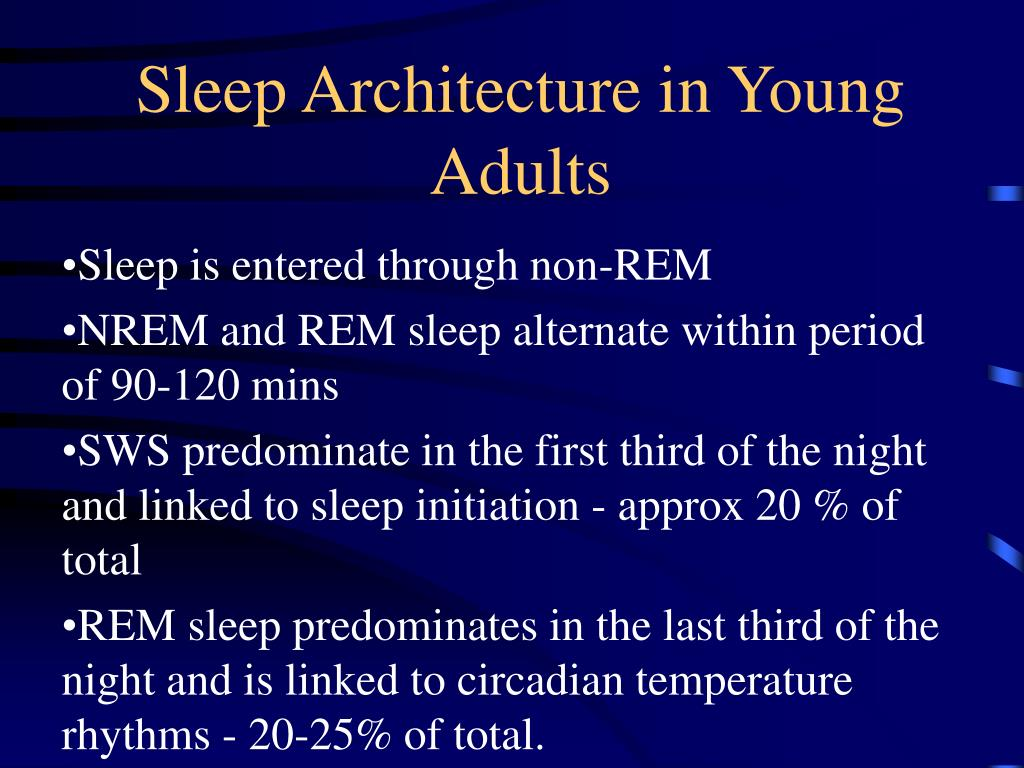Sleep Architecture in Young Adults