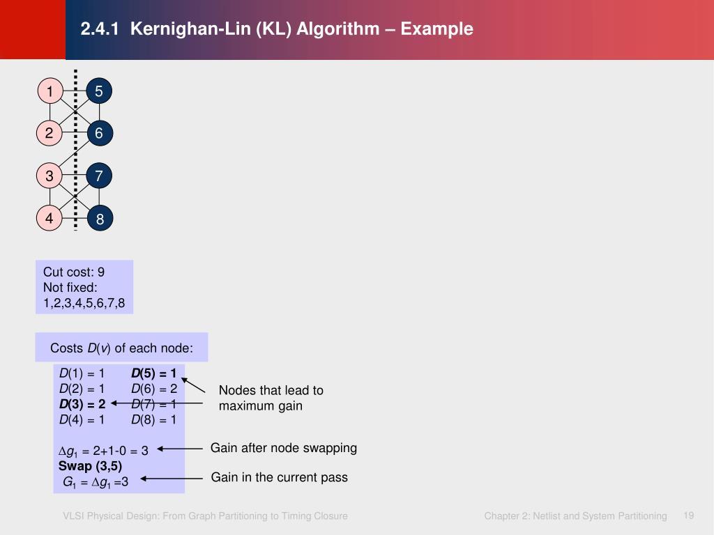 2.4.1  Kernighan-Lin (KL) Algorithm – Example
