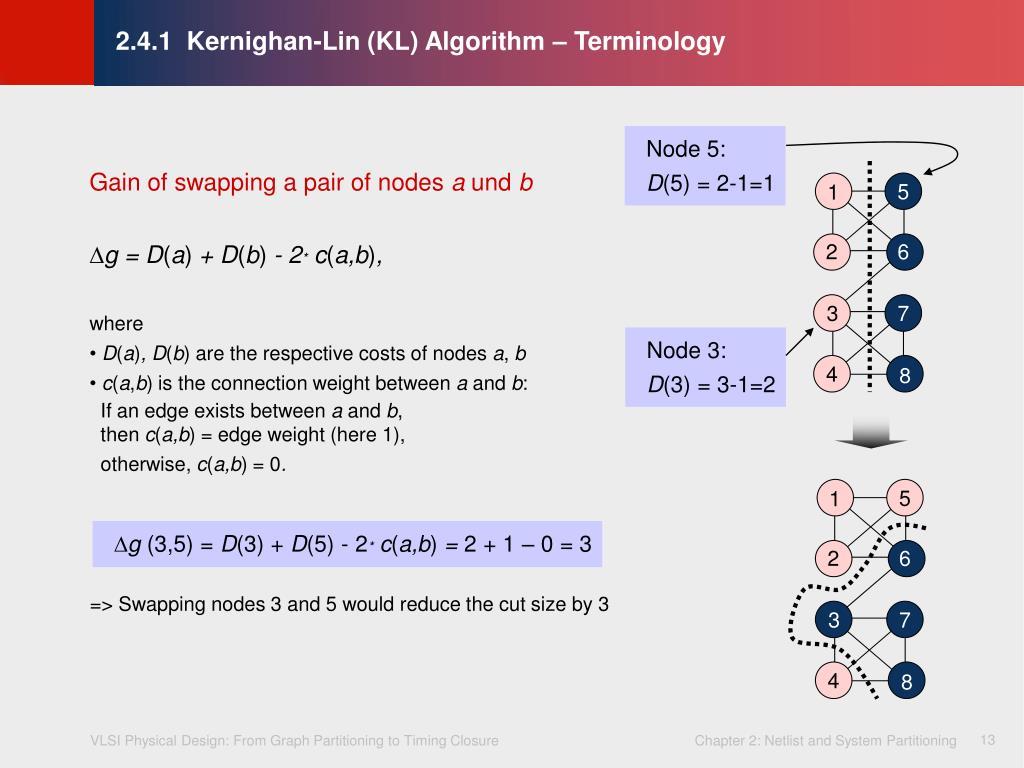 2.4.1  Kernighan-Lin (KL) Algorithm – Terminology
