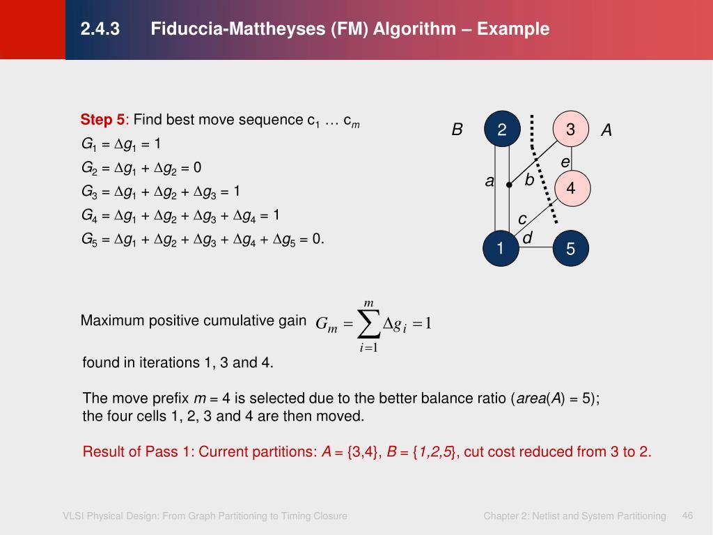 2.4.3Fiduccia-Mattheyses (FM) Algorithm – Example