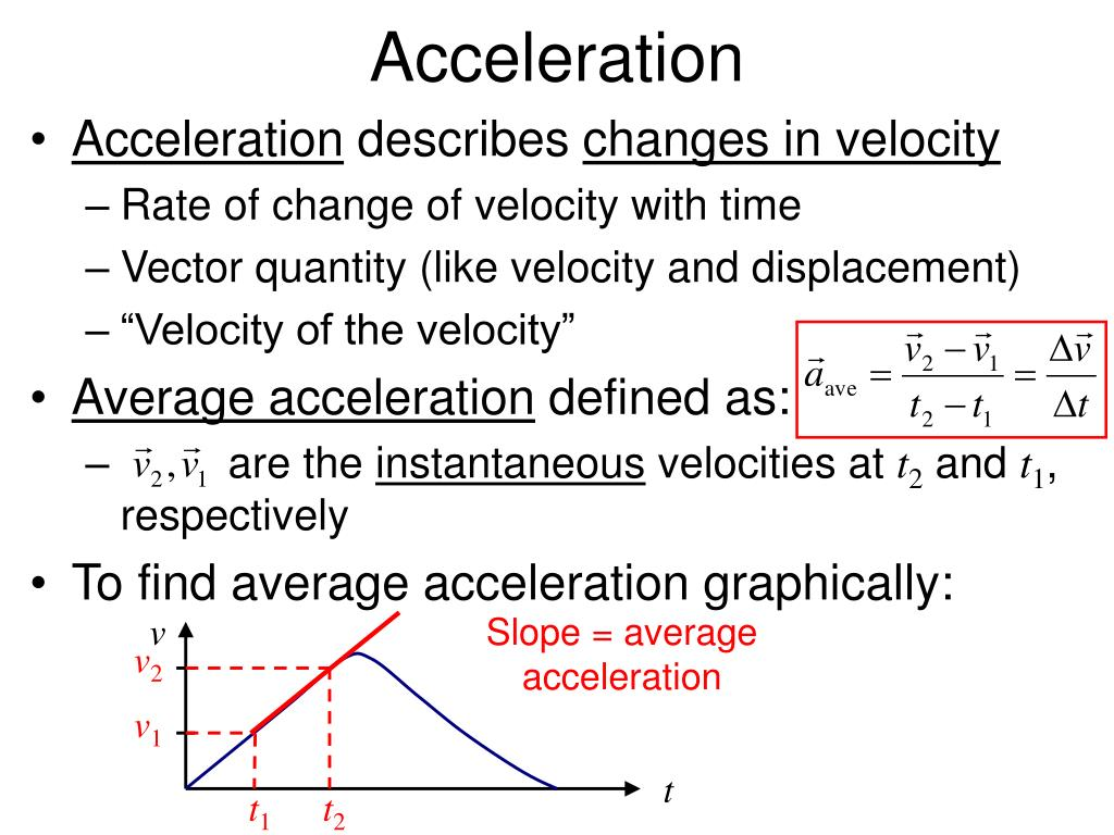 Slope = average acceleration