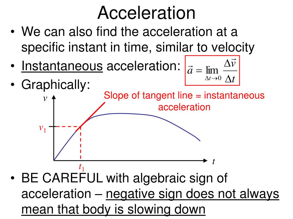 Slope of tangent line = instantaneous acceleration