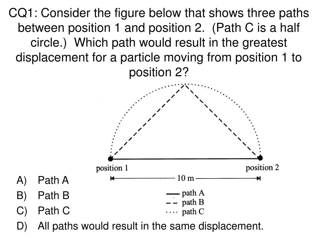 CQ1: Consider the figure below that shows three paths between position 1 and position 2.  (Path C is a half circle.)  Which path would result in the greatest displacement for a particle moving from position 1 to position 2?
