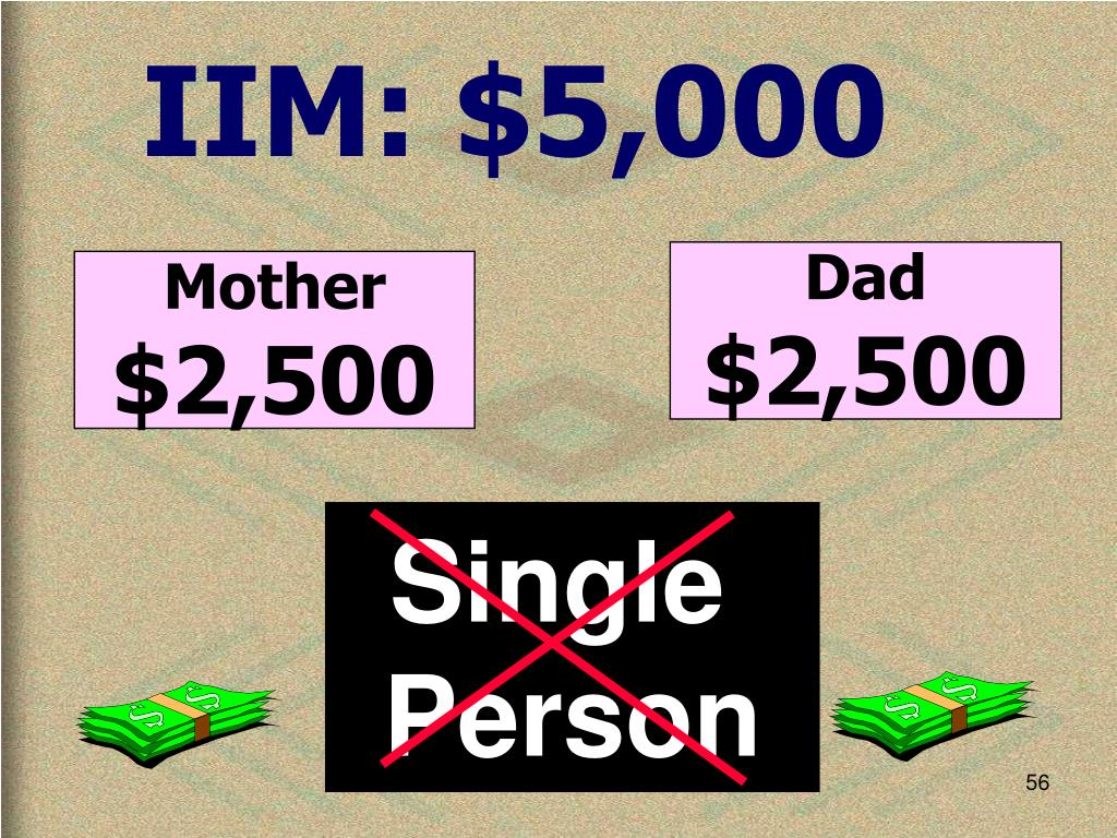 IIM: $5,000