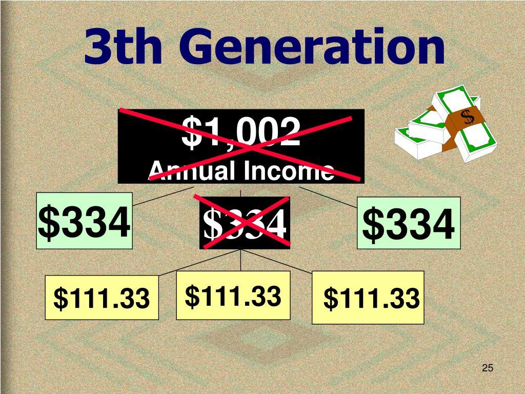 3th Generation