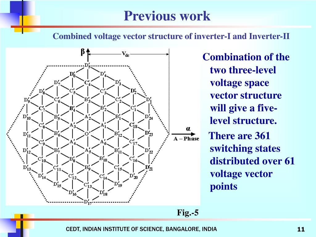 Combination of the two three-level voltage space vector structure will give a five-level structure.