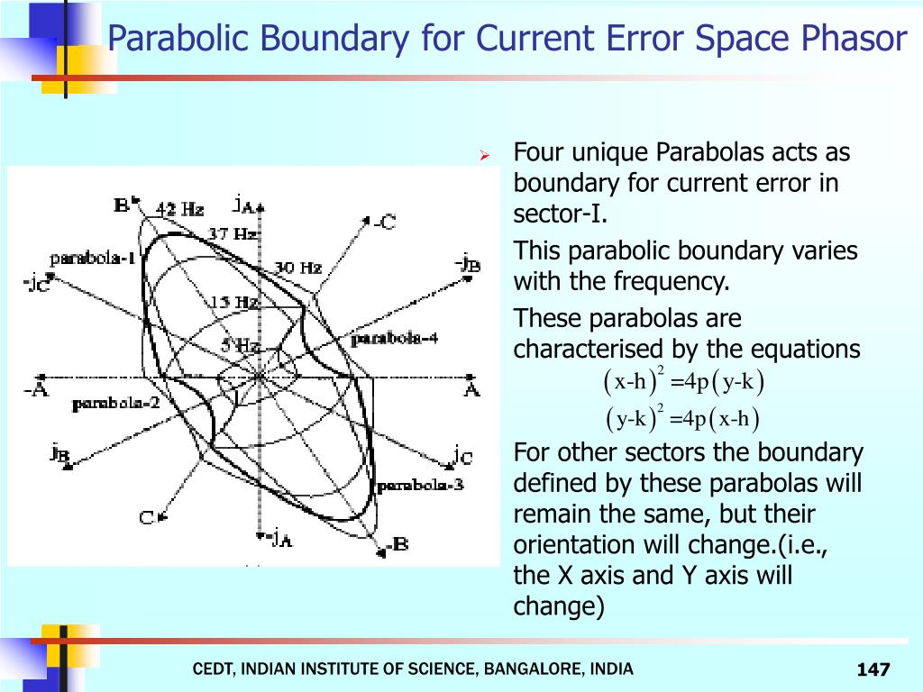 Parabolic Boundary for Current Error Space Phasor