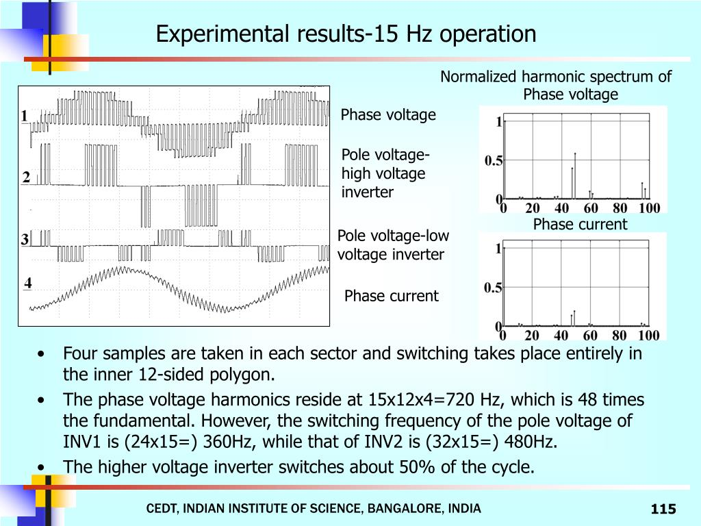 Experimental results-15 Hz operation
