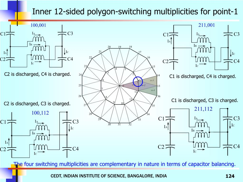 Inner 12-sided polygon-switching multiplicities for point-1