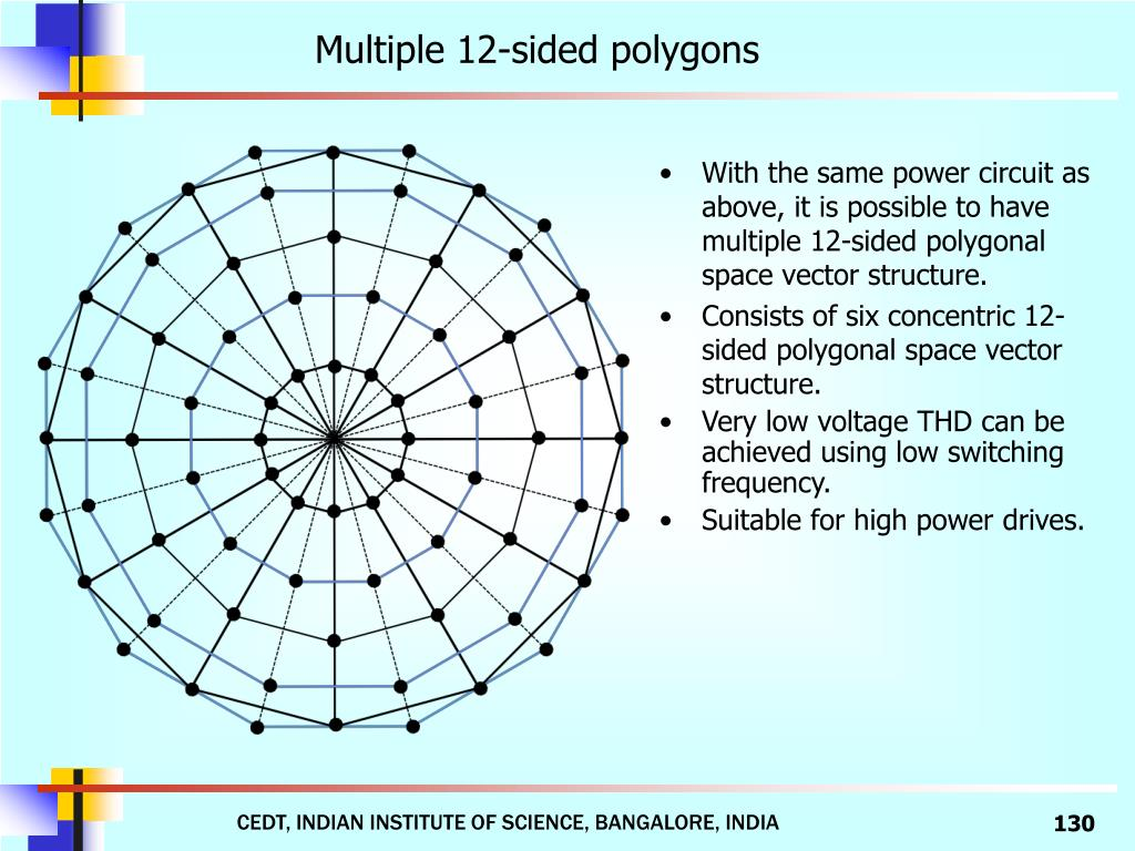 Multiple 12-sided polygons