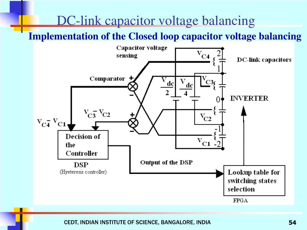 DC-link capacitor voltage balancing