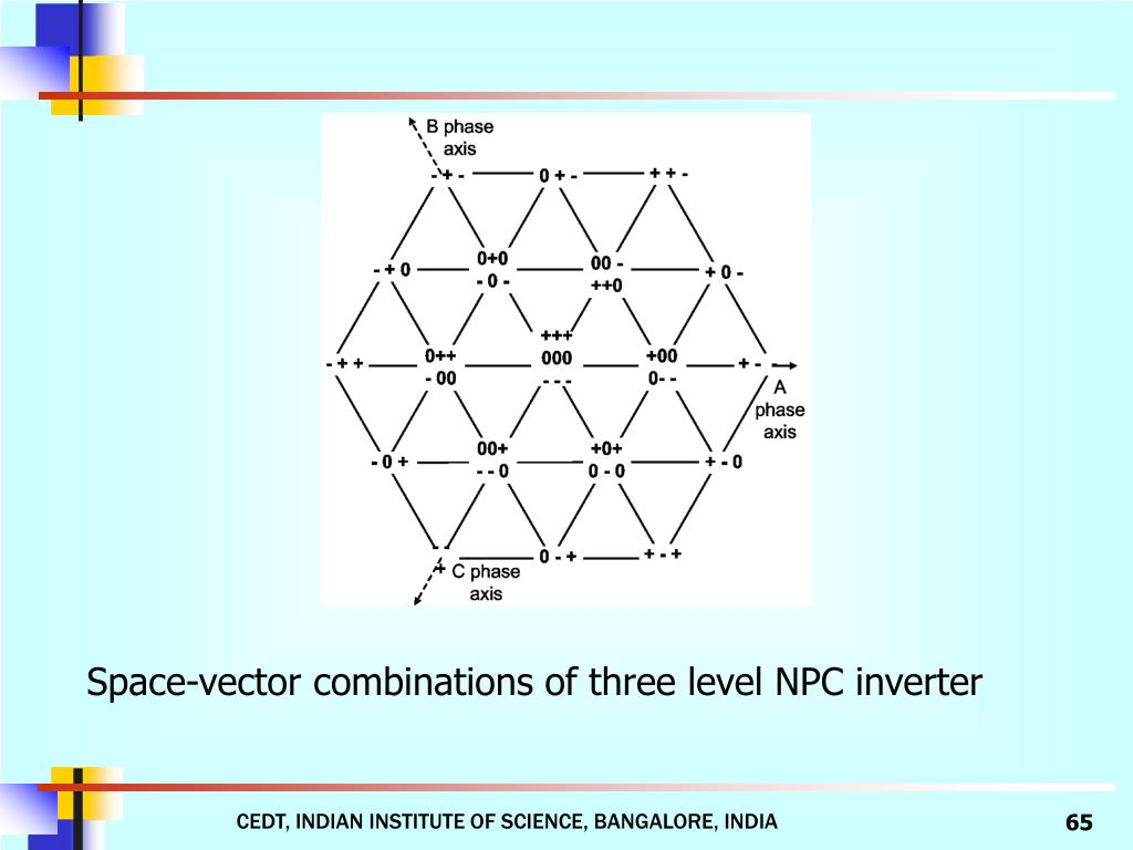 Space-vector combinations of three level NPC inverter
