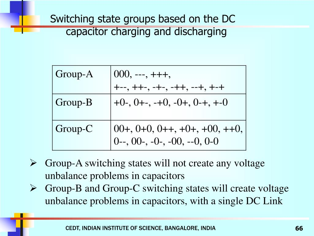 Switching state groups based on the DC capacitor charging and discharging