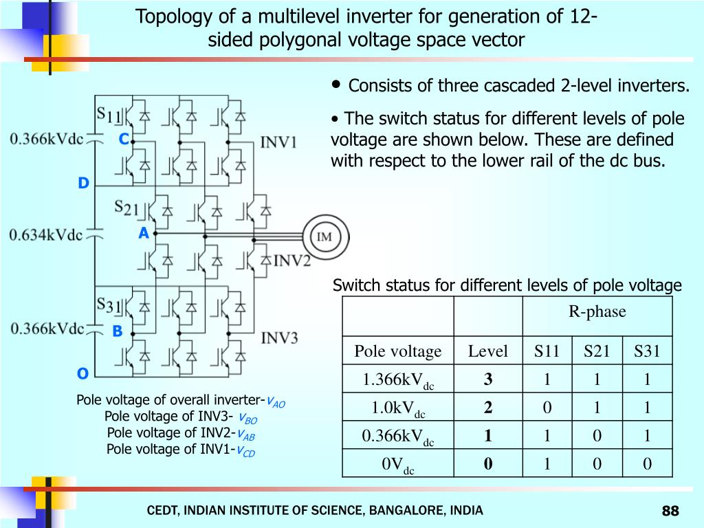 Topology of a multilevel inverter for generation of 12-sided polygonal voltage space vector