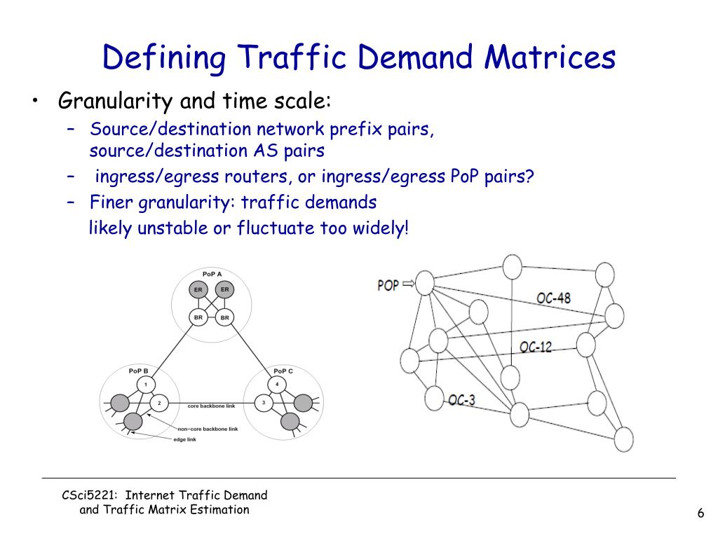 Defining Traffic Demand Matrices