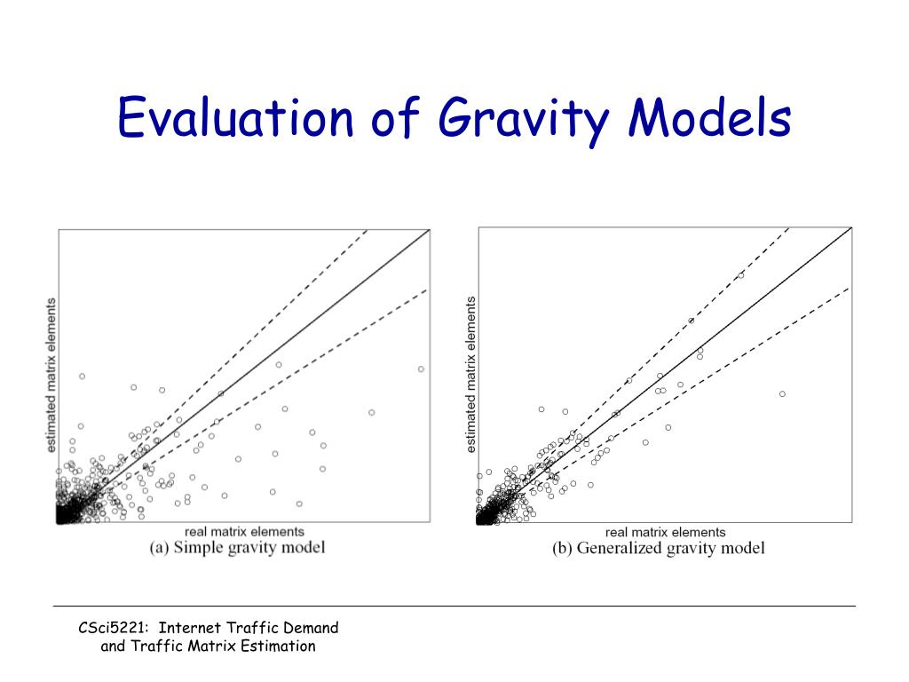 Evaluation of Gravity Models