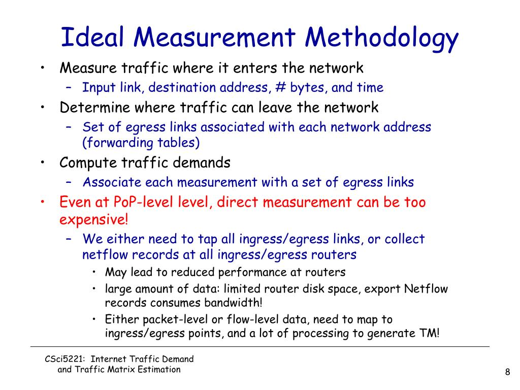 Ideal Measurement Methodology
