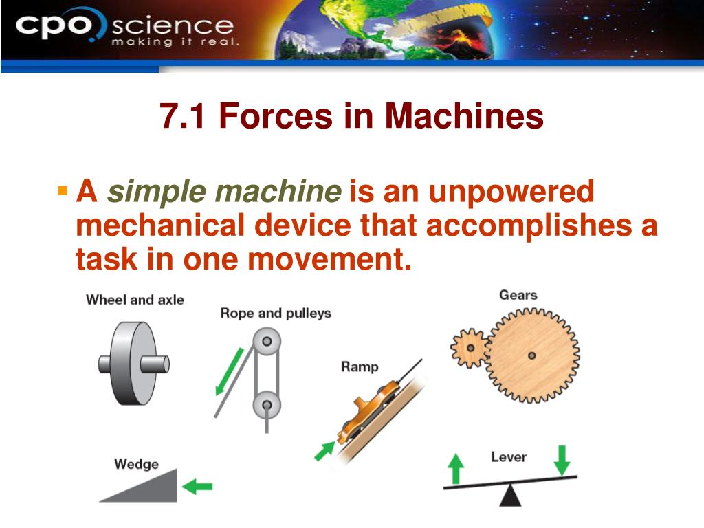 7.1 Forces in Machines