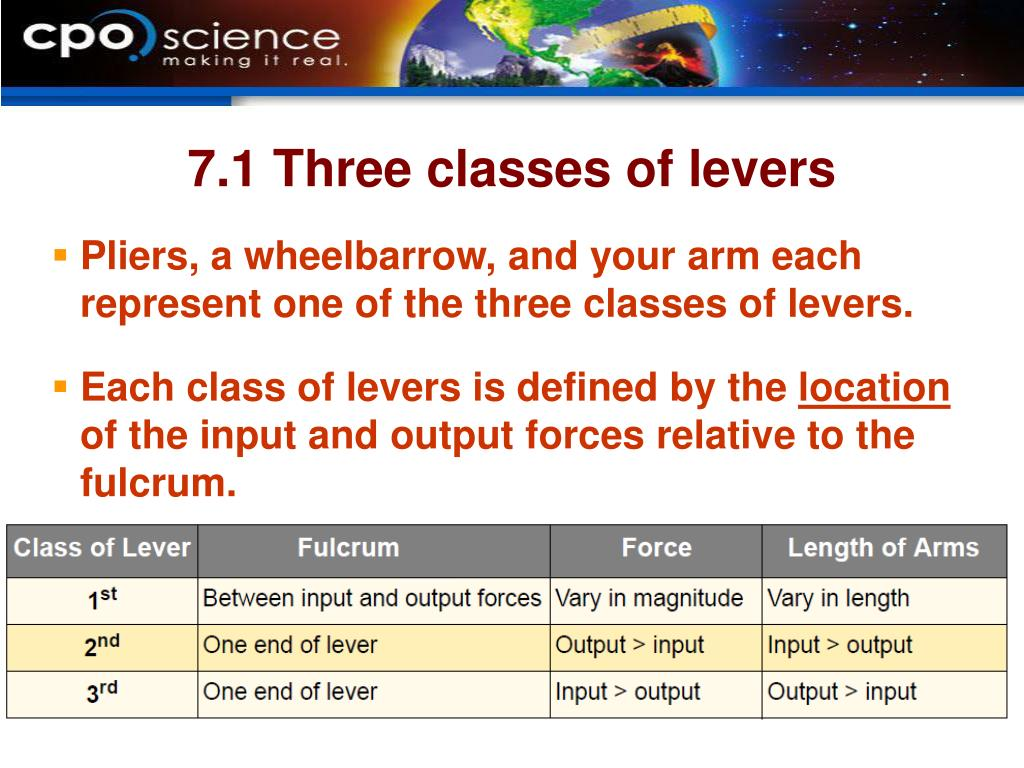 7.1 Three classes of levers