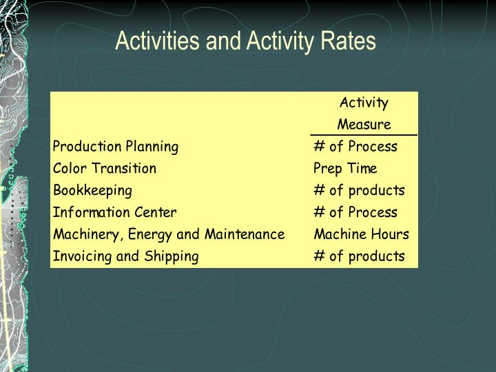 Activities and Activity Rates