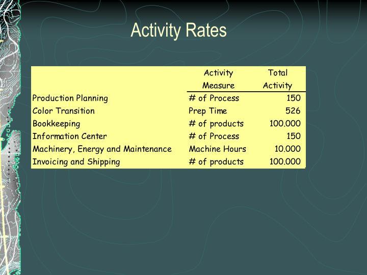 Activity Rates