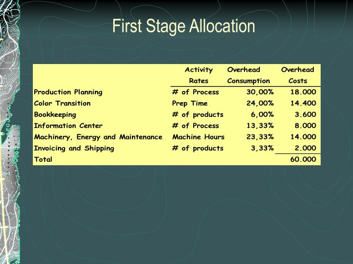 First Stage Allocation