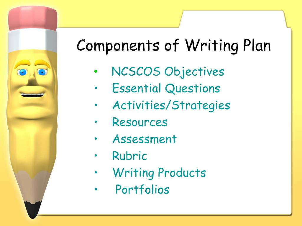 Components of Writing Plan