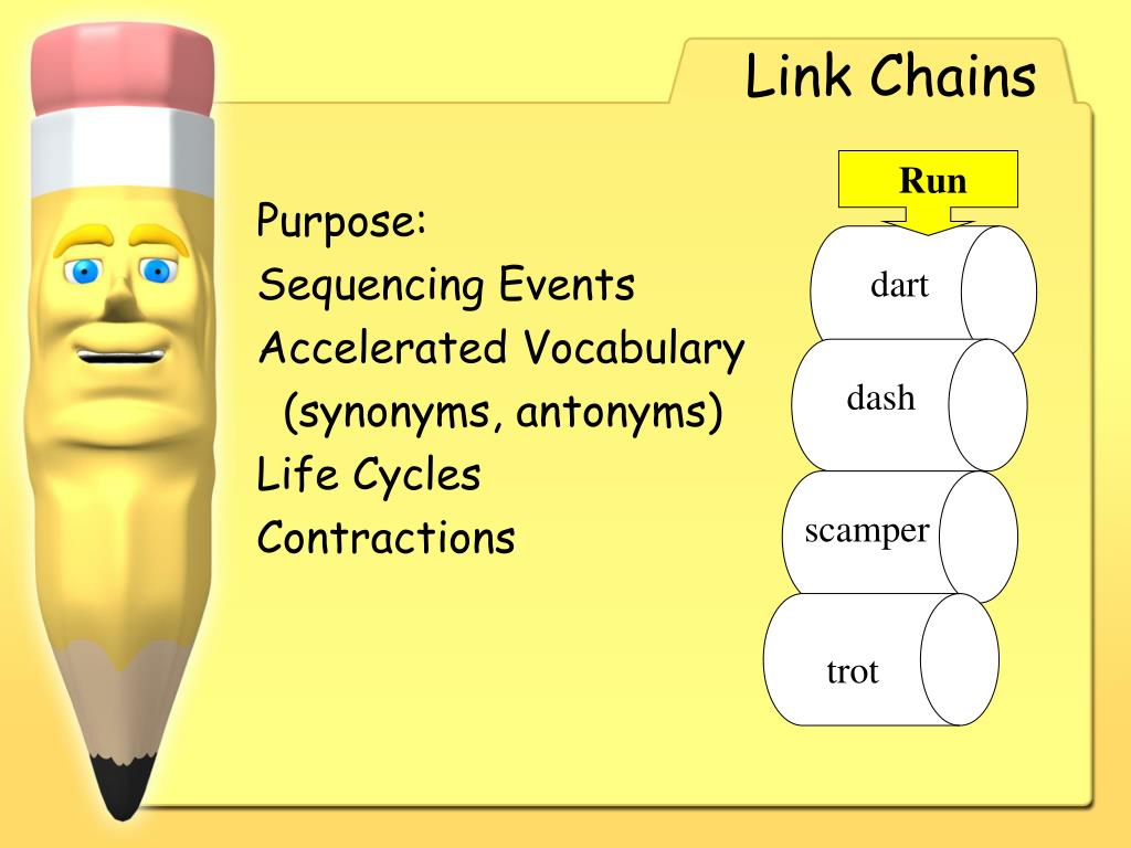 Link Chains