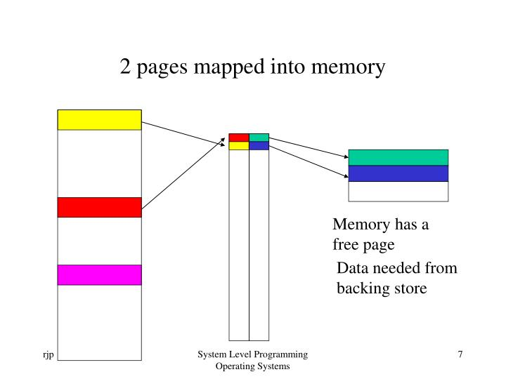 2 pages mapped into memory