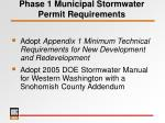 phase 1 municipal stormwater permit requirements