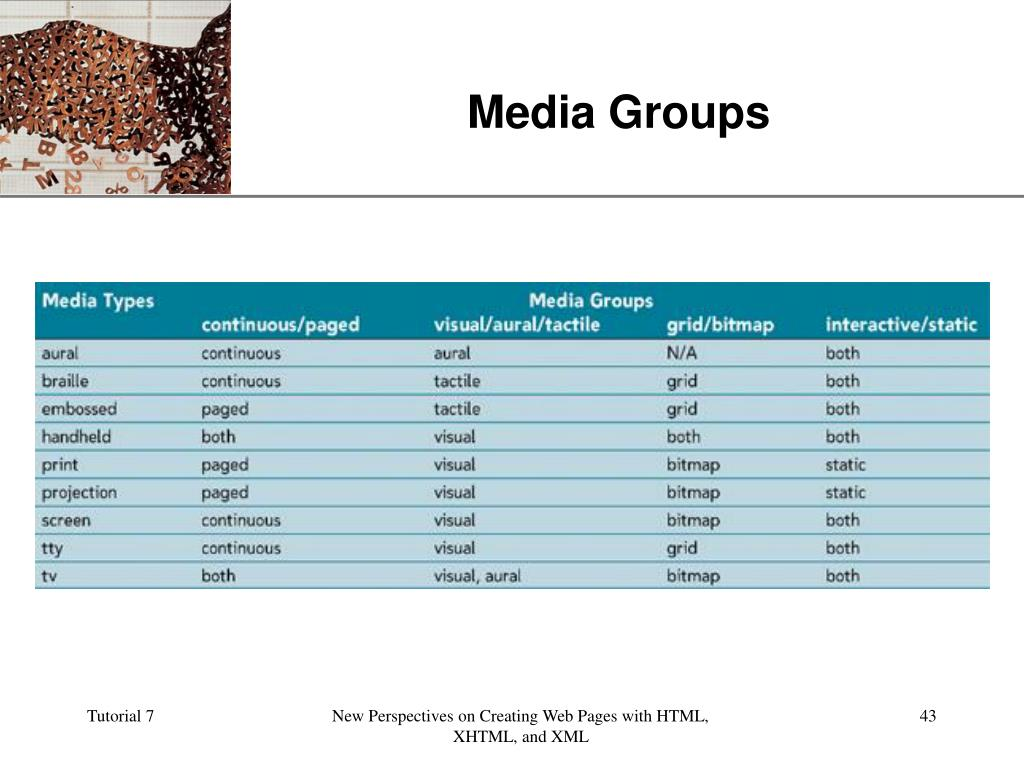 Media Groups