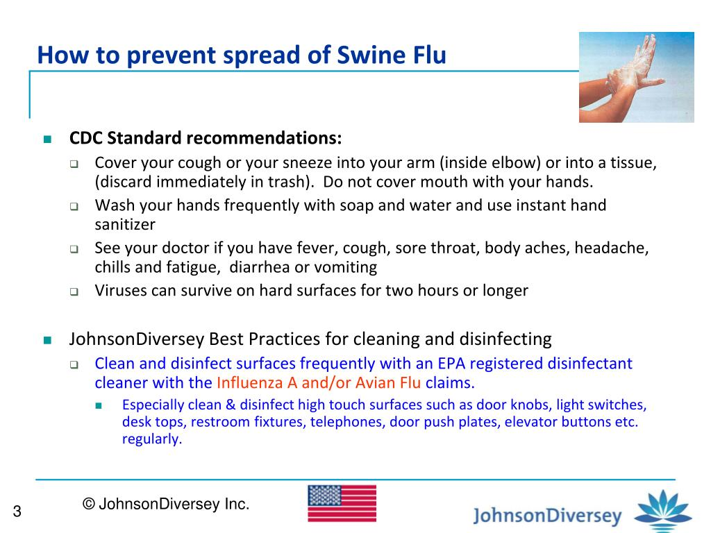 How to prevent spread of Swine Flu