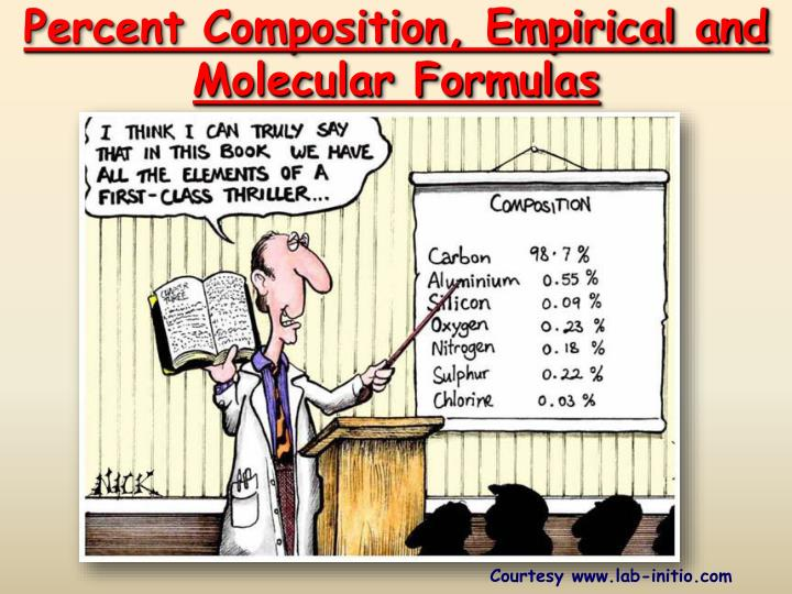Percent composition empirical and molecular formulas