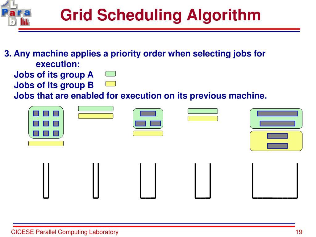 Grid Scheduling Algorithm