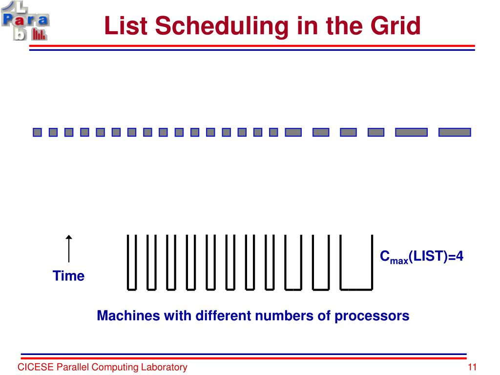 List Scheduling in the Grid