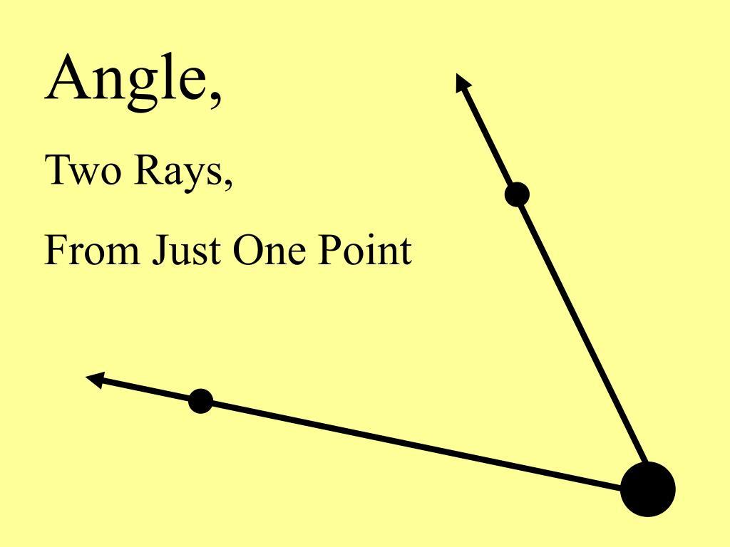 Angle,