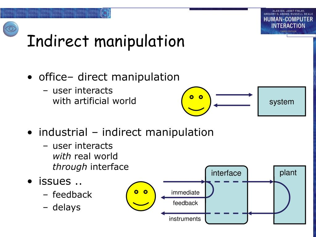 office– direct manipulation