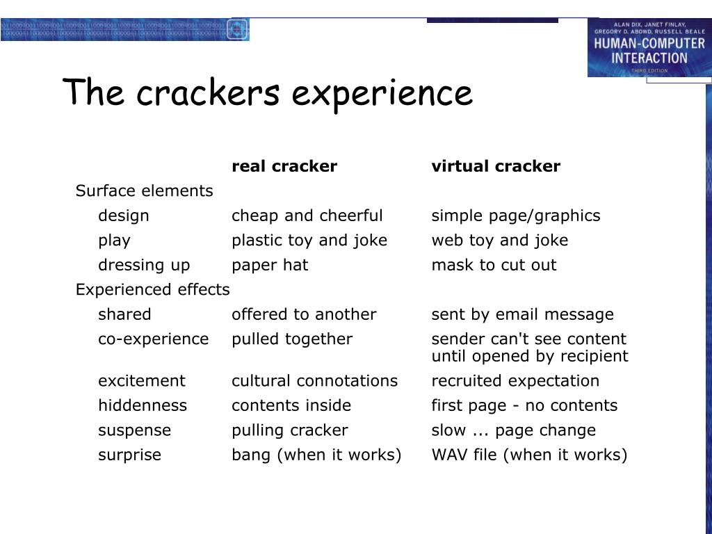 The crackers experience