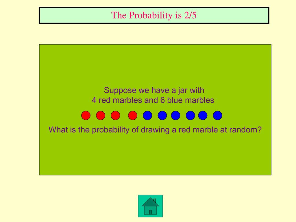 The Probability is